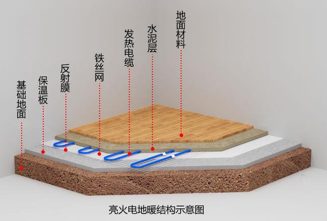 复合木地板yabovip208安装